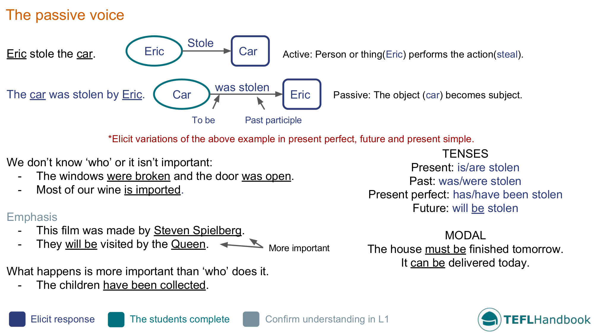 Worksheet Grade English Worksheets Reading Practice For