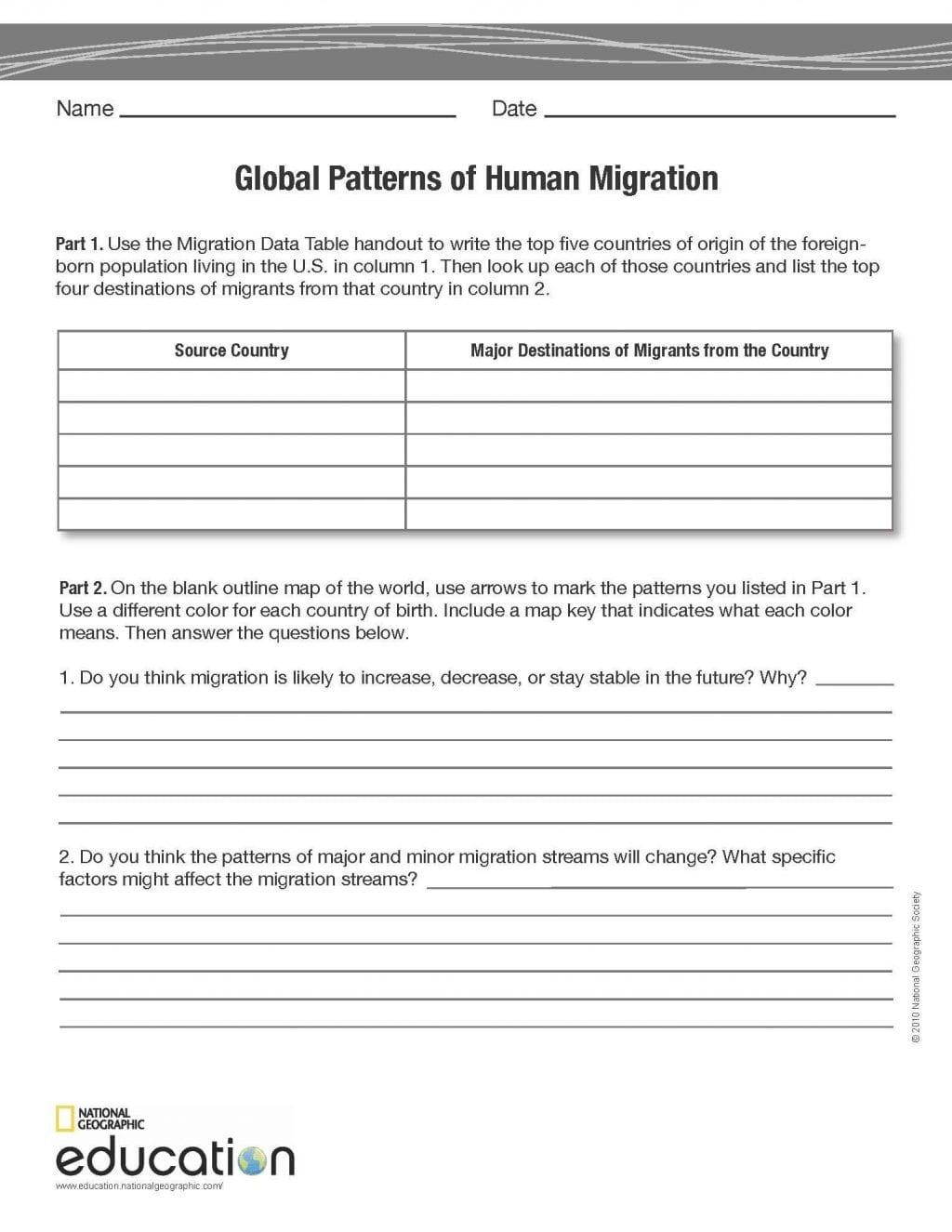 Worksheet Ideas Animal Migration Reading Comprehension Esl