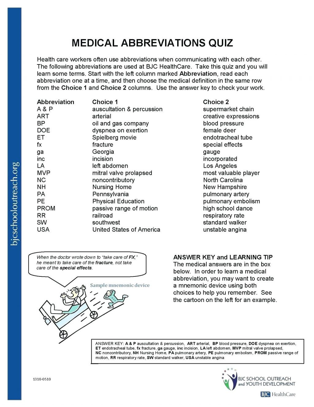 Worksheet Ideas Fantastic Blood Pressure Worksheets