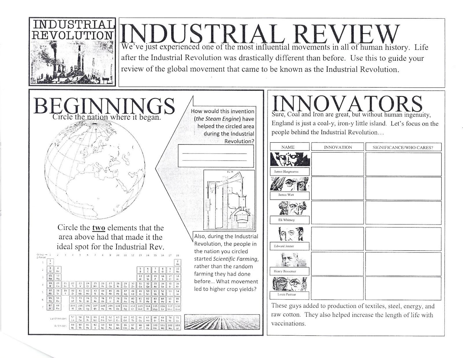 Industrialization Vocabulary Worksheet