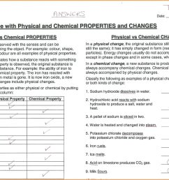 Brainpop Chemical And Physical Changes Worksheet   Printable Worksheets and  Activities for Teachers [ 970 x 1443 Pixel ]