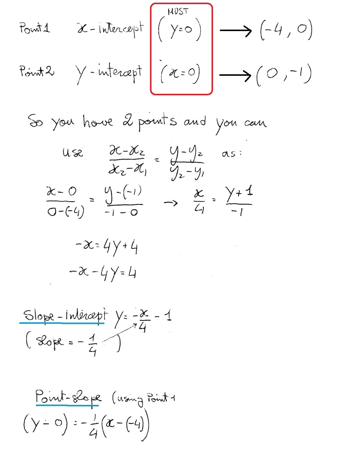 Y Ntercept Form To Point Slope Calculator Ymxb Worksheets