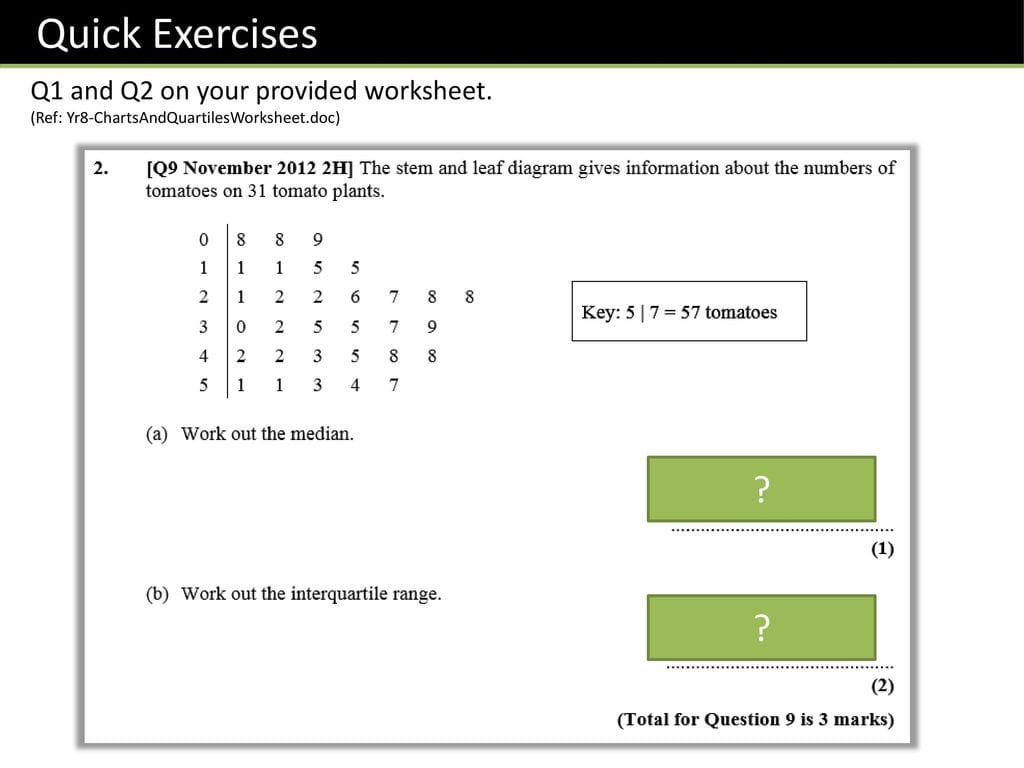 Year 8 Charts Quartiles Ppt Download
