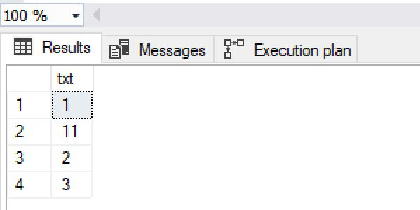 How To Use SQL to Convert a STRING to an INT   DBA Diaries