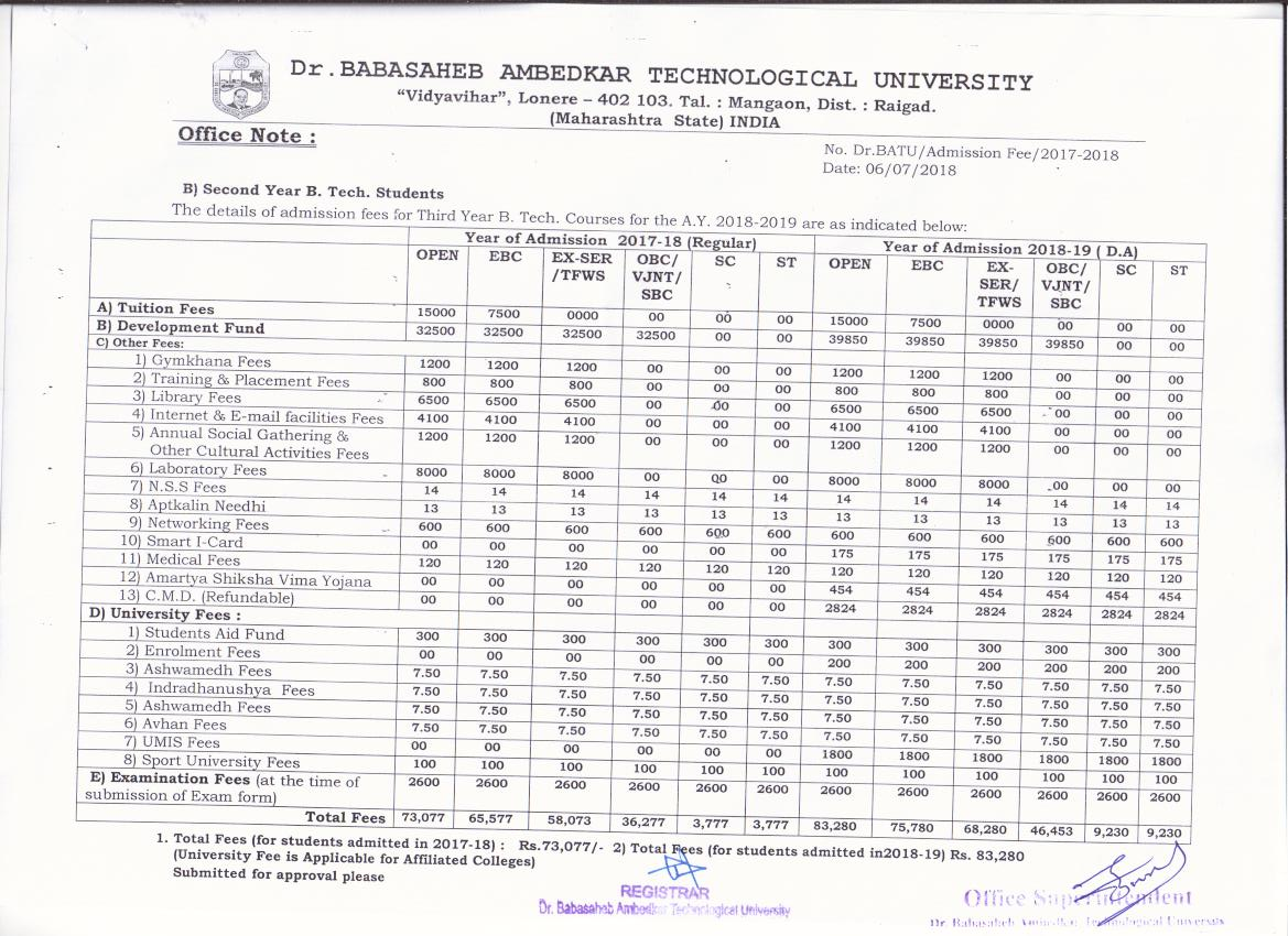 Syllabus Of B Tech Computer Science Engineering 2nd Year 2