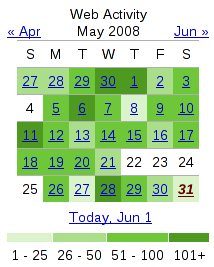 Calendar of May search history