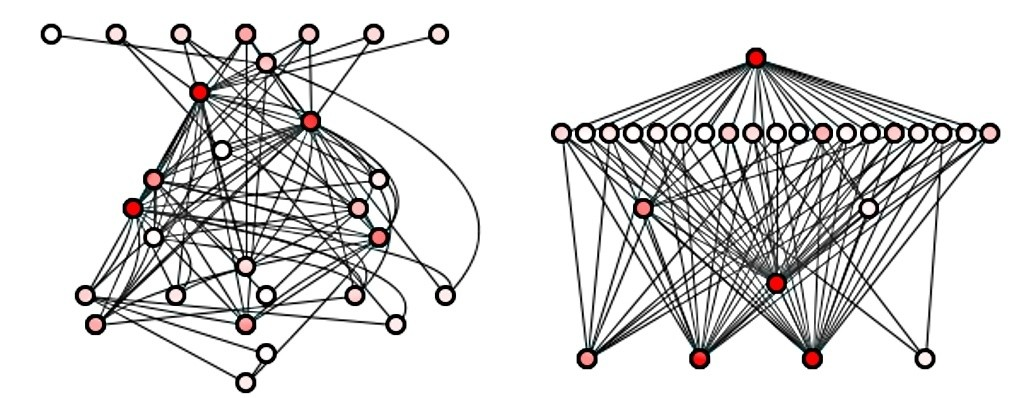 sphagetti structures