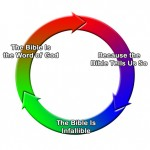 Circular reasoning about the Quran and Bible