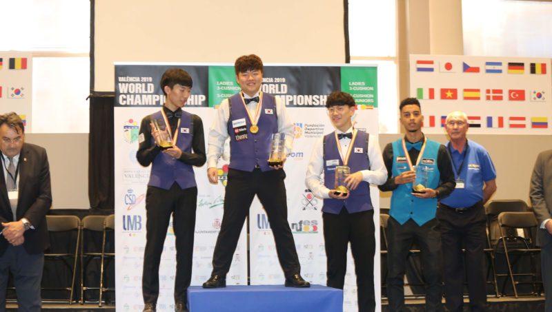 Campeonato del Mundo Junior