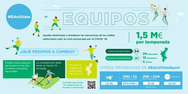eactivate SPORTS
