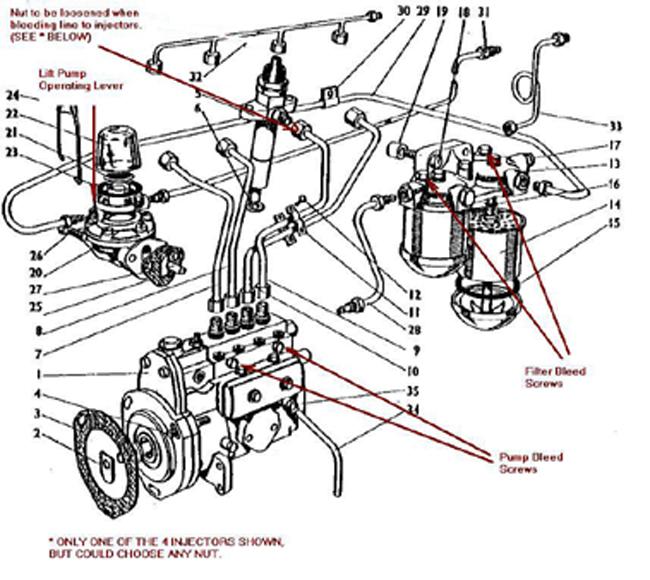 jcb alternator wiring diagram 1995 ford ranger pcm bleeding the fuel system