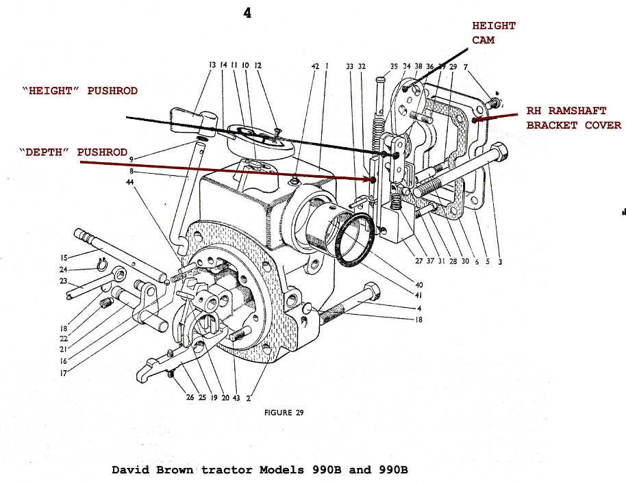 Wiring Diagrams The David Brown Tractor Club For All