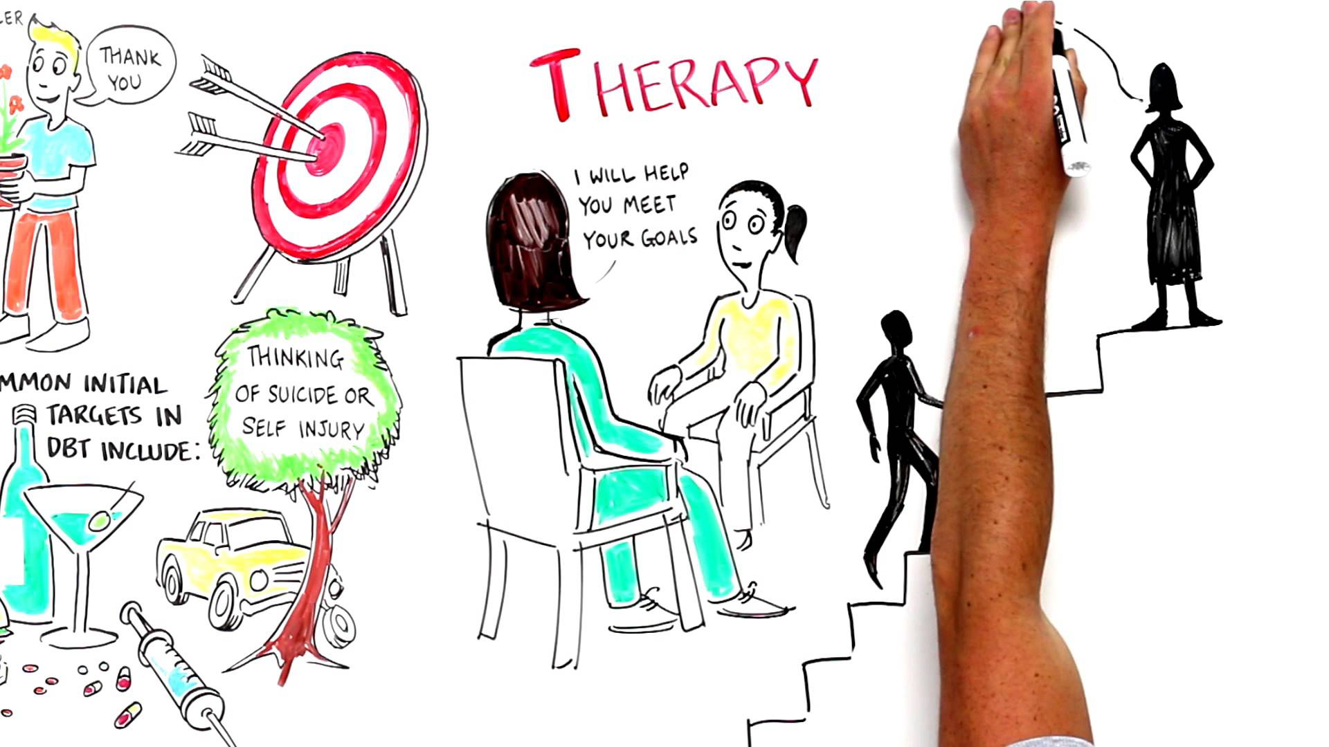 What Is Dialectical Behavior Therapy For Adolescents Dbt