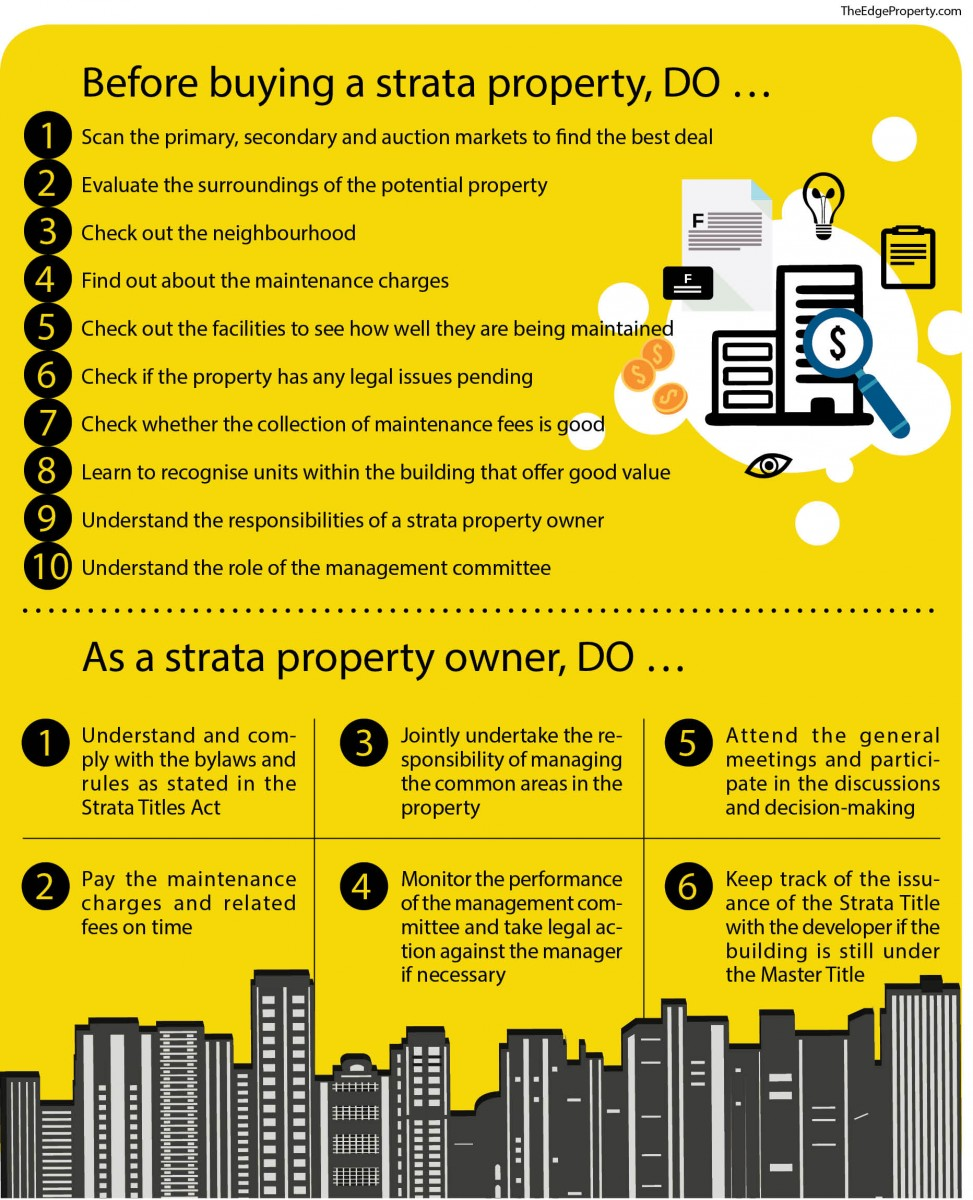 Before buying a strata property