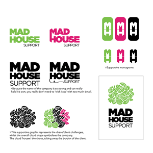 55 Modern Professional Small Business Logo Designs For Mad House