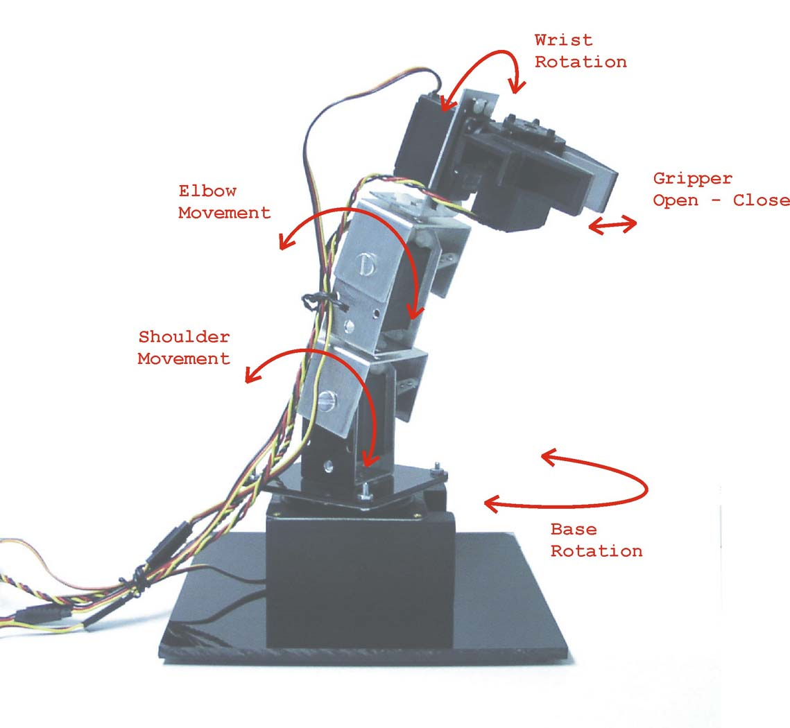 Mechanical Arm Research Joint Movement