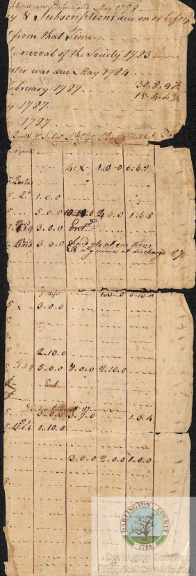 st-davids-society_subscriptions-1778-1787-front_marked
