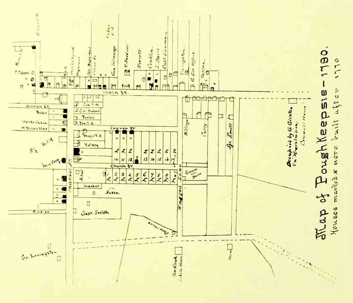 Poughkeepsie 1780