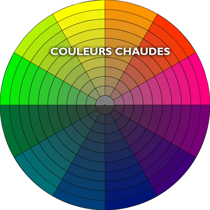 Les 4 rgles  connatre pour dessiner en couleur  Apprendre  dessiner