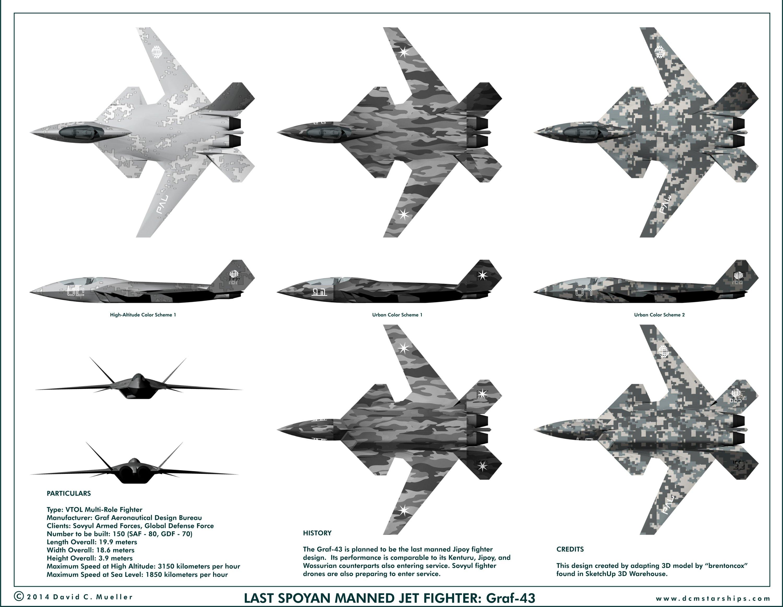 Spoyan War Machines Project