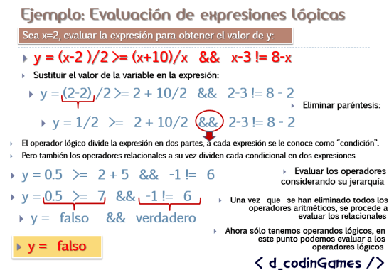 evaluacion1Bool.fw