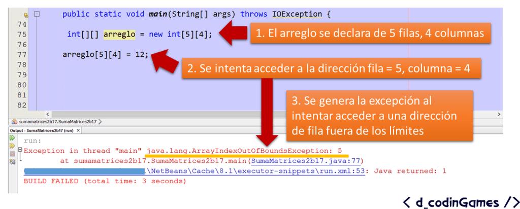 dcodinGames - Excepción generada al intentar acceder a una dirección fuera de los límites