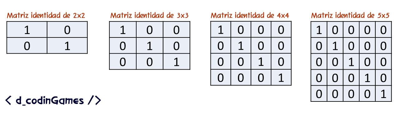 dcodinGames - Ejemplos de matriz identidad
