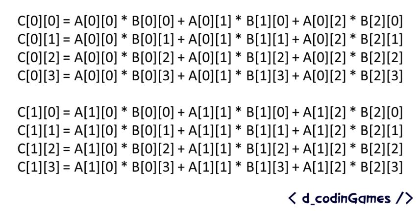 dcodinGames - La multiplicación de matrices usando índices.