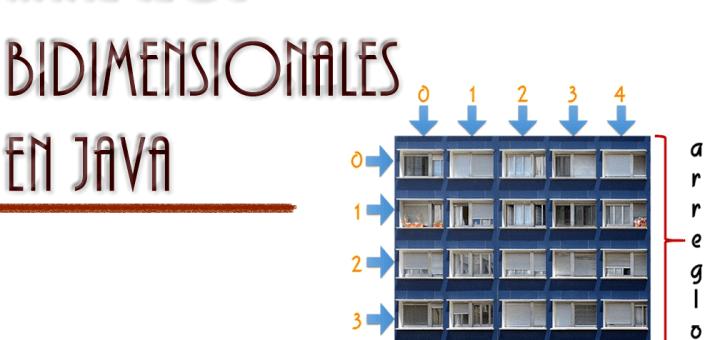 dcodinGames - Arreglos Bidimensionales