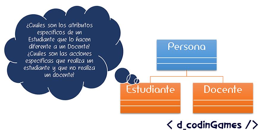 dCodinGames - El proceso de especialización al construir una subclase.