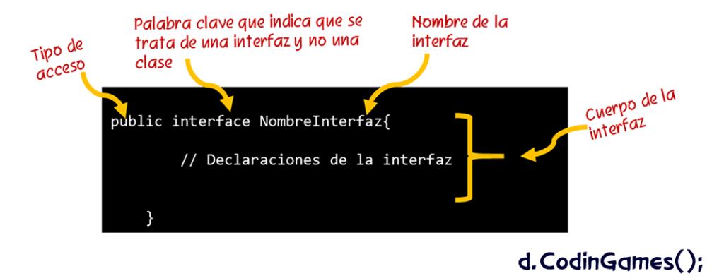 Declaración de una interfaz en java. - d.CodinGames();