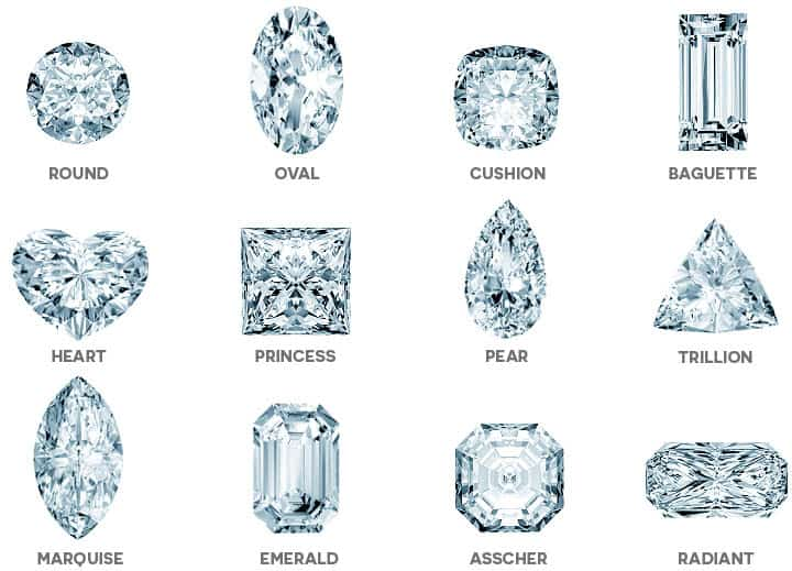 Understanding Diamonds