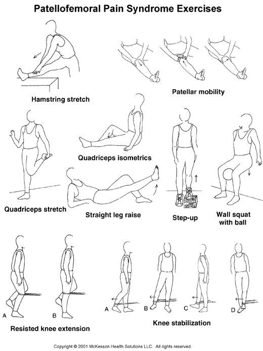Sports Medicine / Home Exercises for Injuries