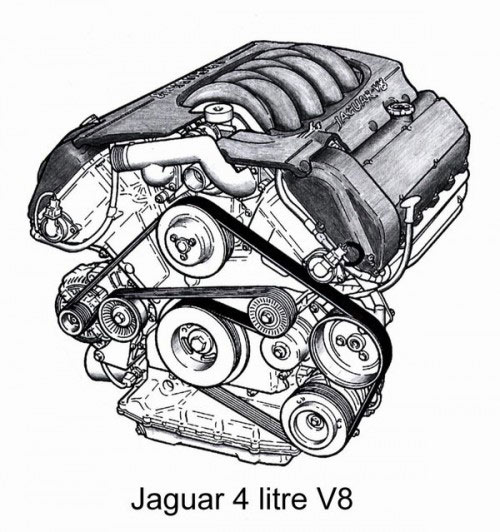 Jaguar XK8 XKR 4.0, 4.2 and 5.0 Engines and Parts Gallery