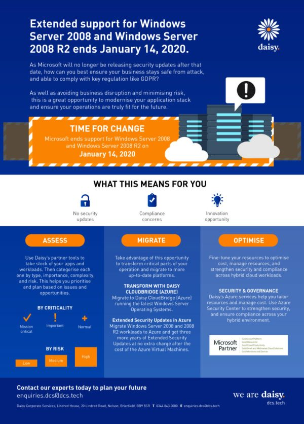 End Of Extended Support Windows Server 2008 R2 - Infographic Daisy