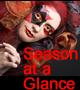 Season at a Glance: 2010/11