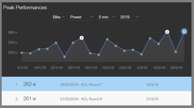 kcl-round7-peak5mins
