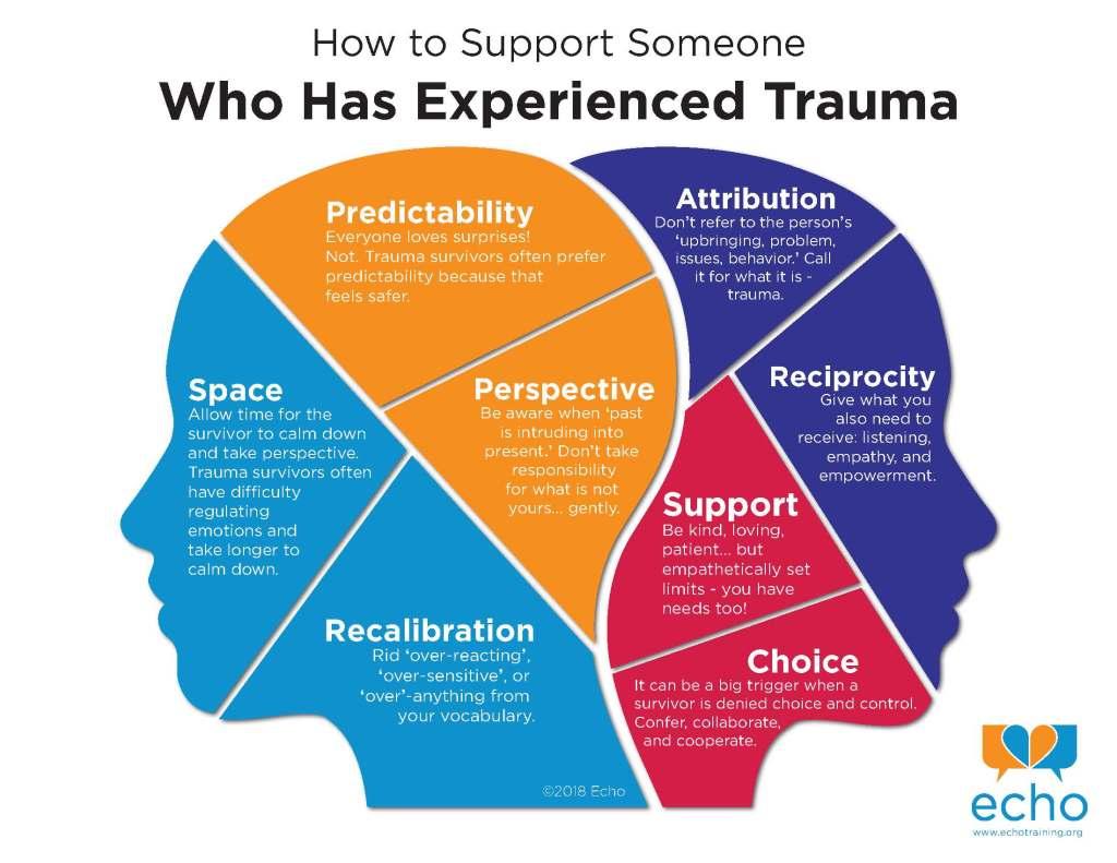 traumaptsdtherapyfallschurch