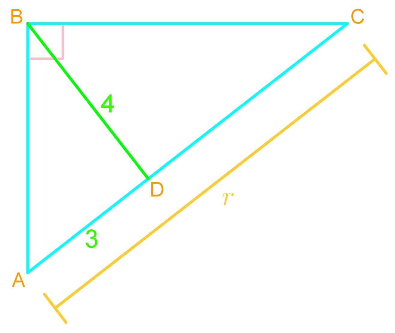 Arithmetic Mean Vs Geometric Mean