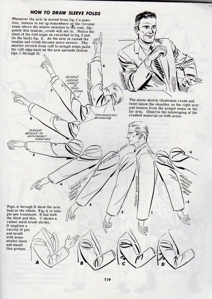 Dynamic Drawing » Archive » Tip Sheets for studying Drapery