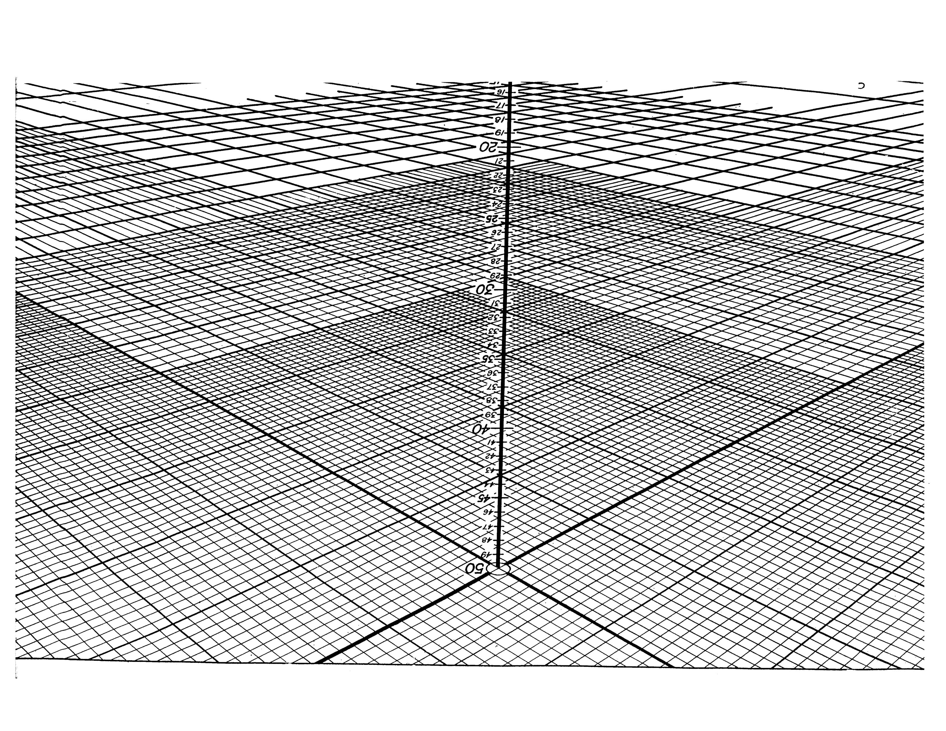 Drawing Using Grid Lines : Dynamic drawing archive perspective grid tutorials