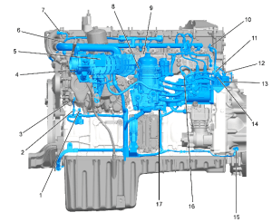 DD15 EPA10 Engine Sensor Locations DD15 Troubleshooting