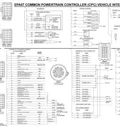 2006 international 9200i wiring diagram 2006 international 2006 ford escape fuse box diagram 2006 scion xb [ 5100 x 3300 Pixel ]