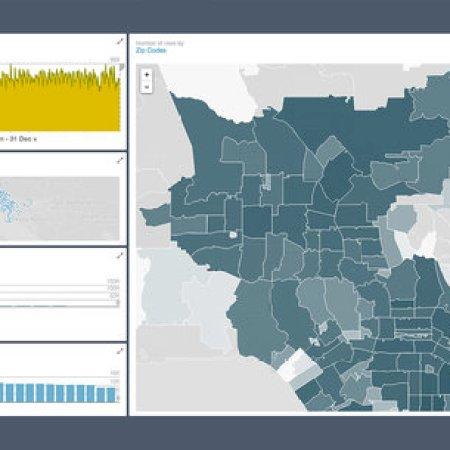 Socrata Data as a Utility Platform