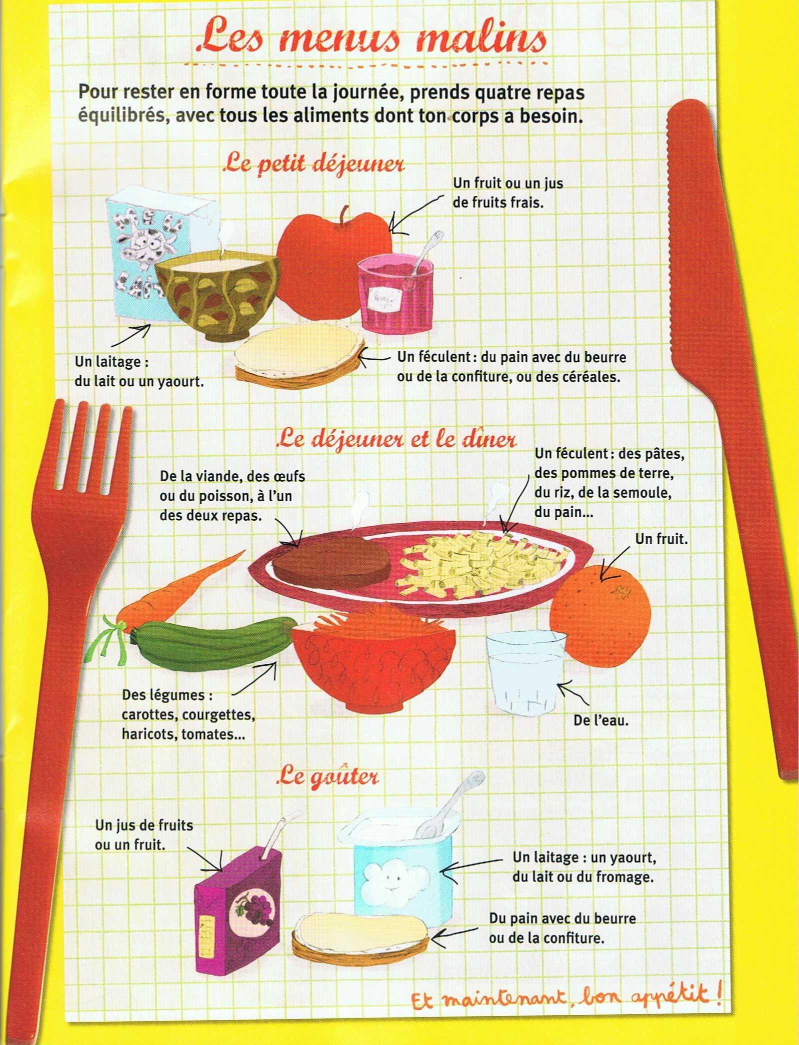Fiche Repas Equilibre Regime Pauvre En Calories