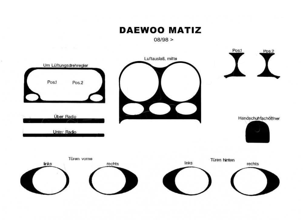 Накладки на панель Daewoo