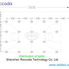 Basketball Court Diagram With Notes 2006 Pt Cruiser Engine Layout Solution Of Led Lighting For Indoor