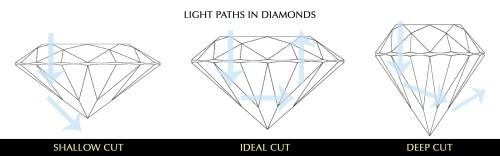 small resolution of diamond cut