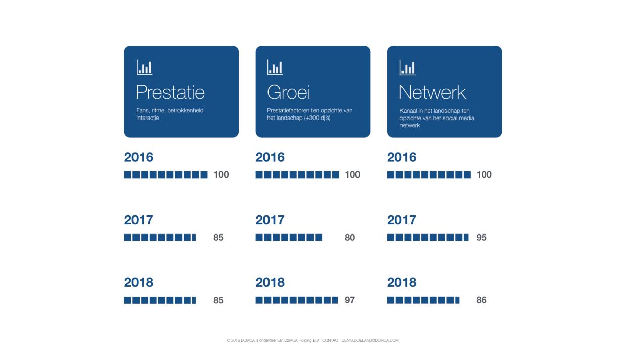 BAF Business Acceleration Framework 2019