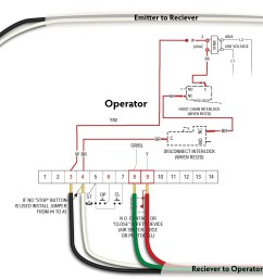 in 2016 we showed the critical wiring connections on our blog titled how to install omron e3jm photo eyes on powermaster operators  [ 4000 x 2260 Pixel ]